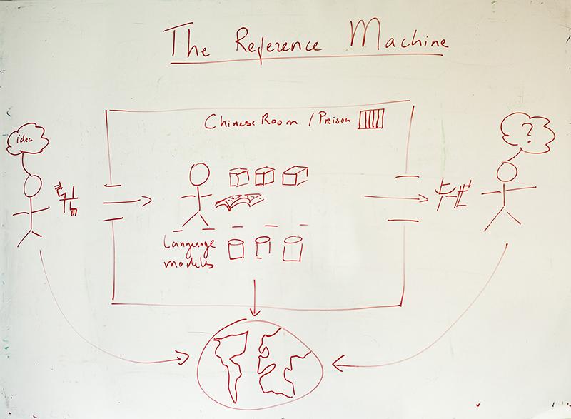 Reference_Machine